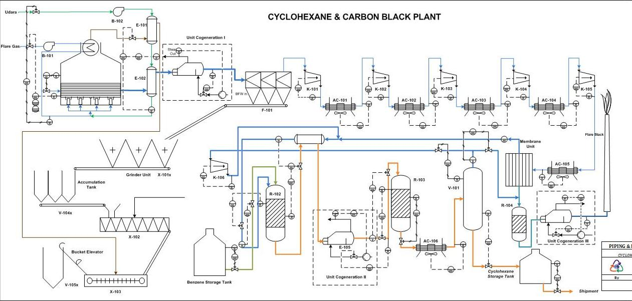 Piping and Instrumentation diagram!!!